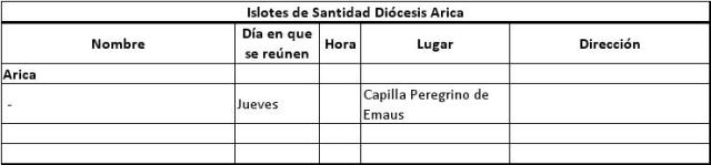 Islotes de Santidad Arica de las Pequeñas Almas del Amor misericordioso de Jesús